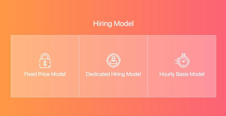 Cakephp developer Hiring Model