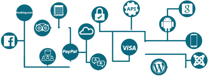 Mode of payment online bus ticket