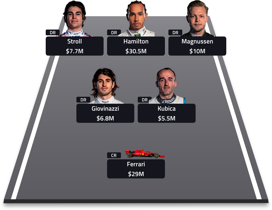 how to build a team in f1 fantasy app