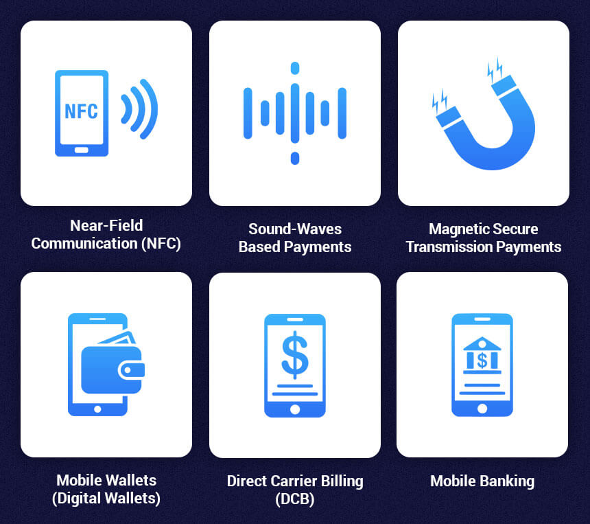 mobile payment app development Iraq and Afghanistan