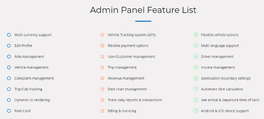 admin panel feature list