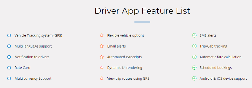 driver app feature list