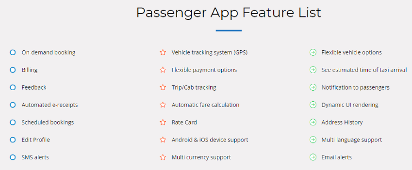 passenger app feature list