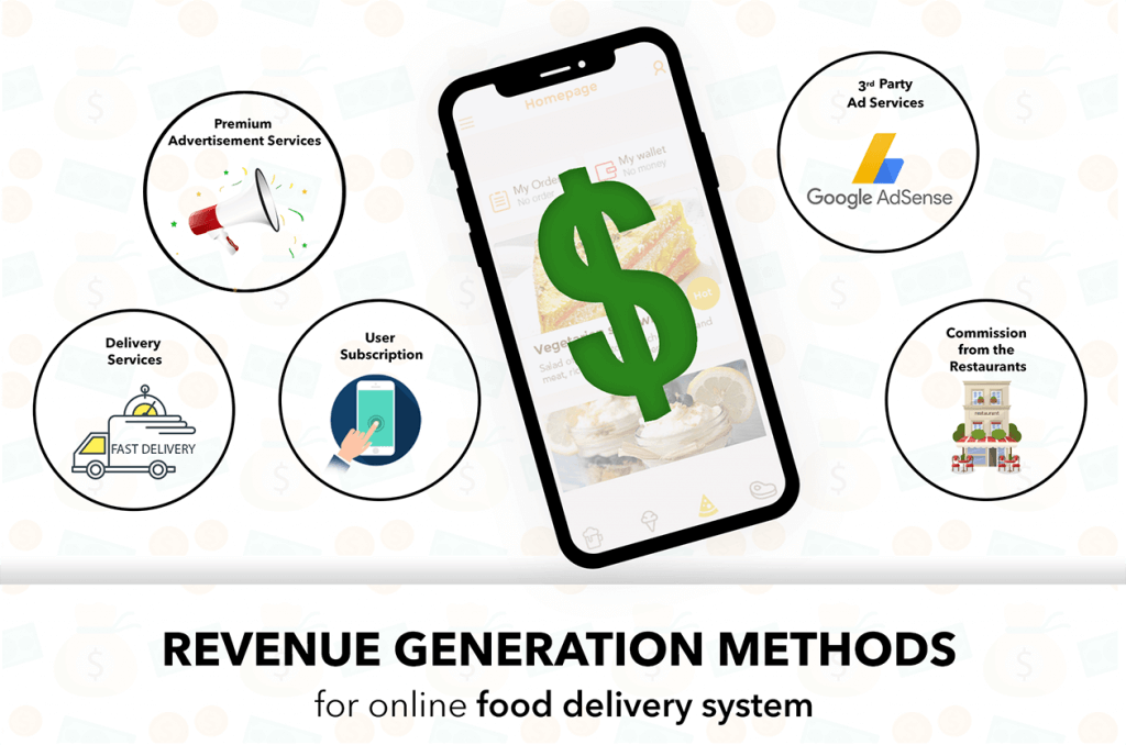 revenue food delivery app
