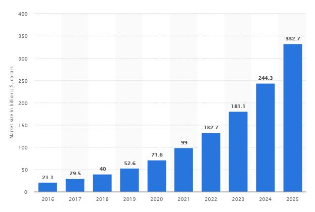 statistics medical delivery