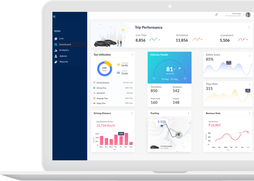 car rental admin panel