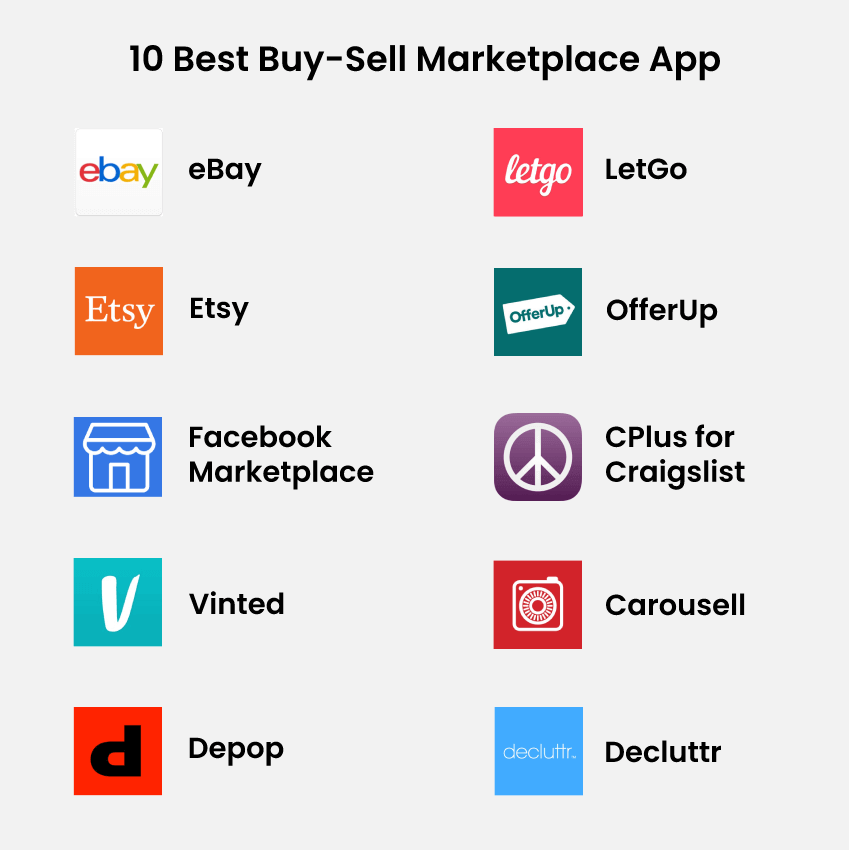 top-10-buy-sell-marketplace-app