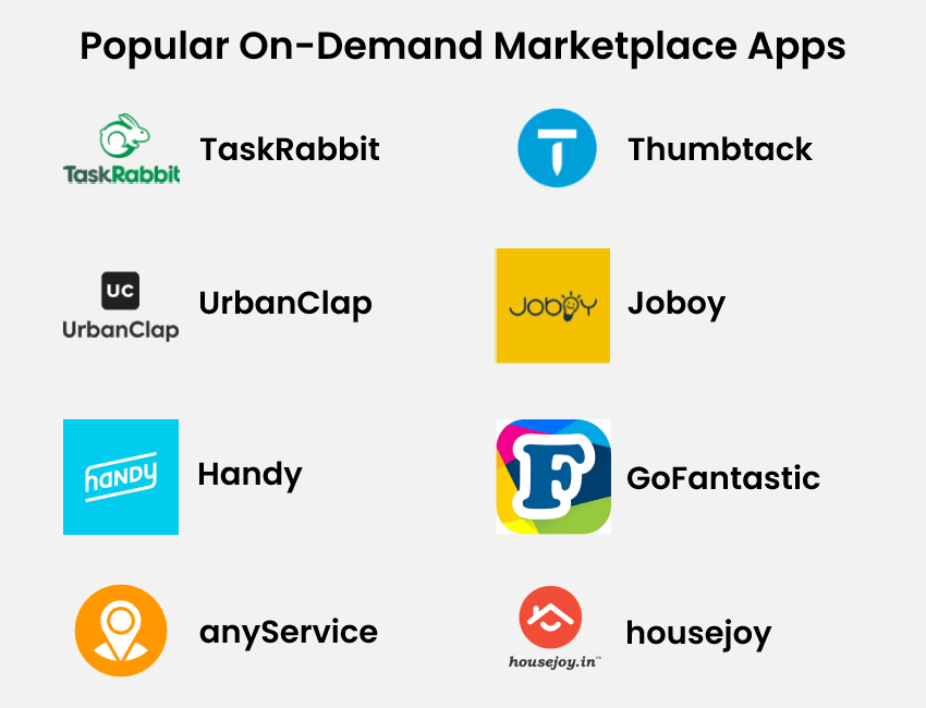 top marketplace apps