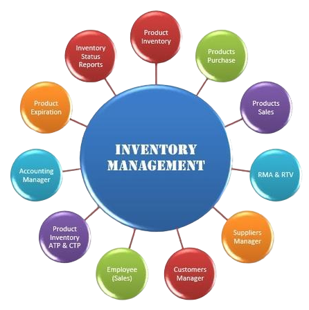 inventory management software development