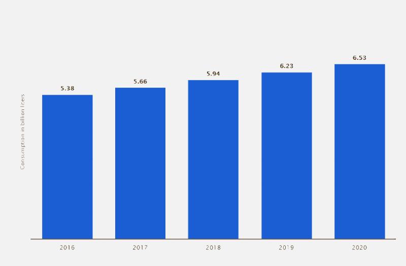 alcohol consumption in india statistics