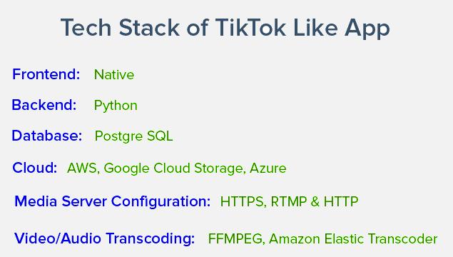 tech stack for tiktok mobile app