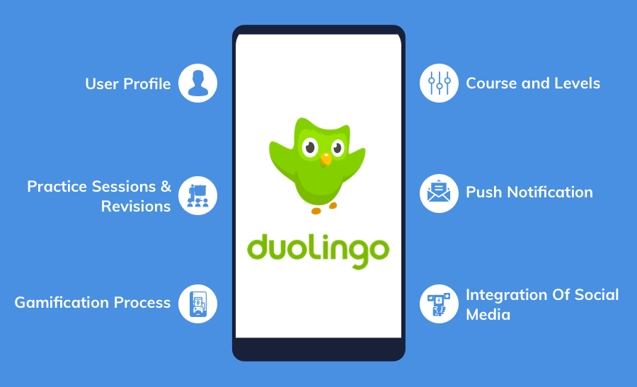 features of duolingo like app