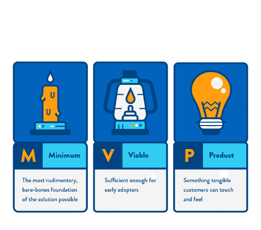 what-is-a-minimum-viable-product