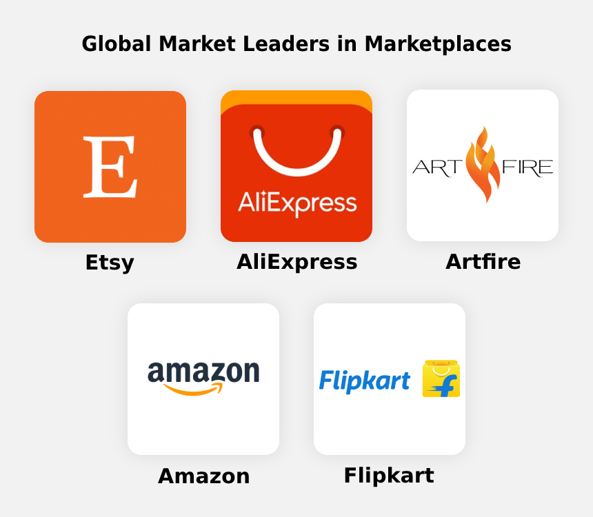 Current Market Leaders of Marketplace Apps