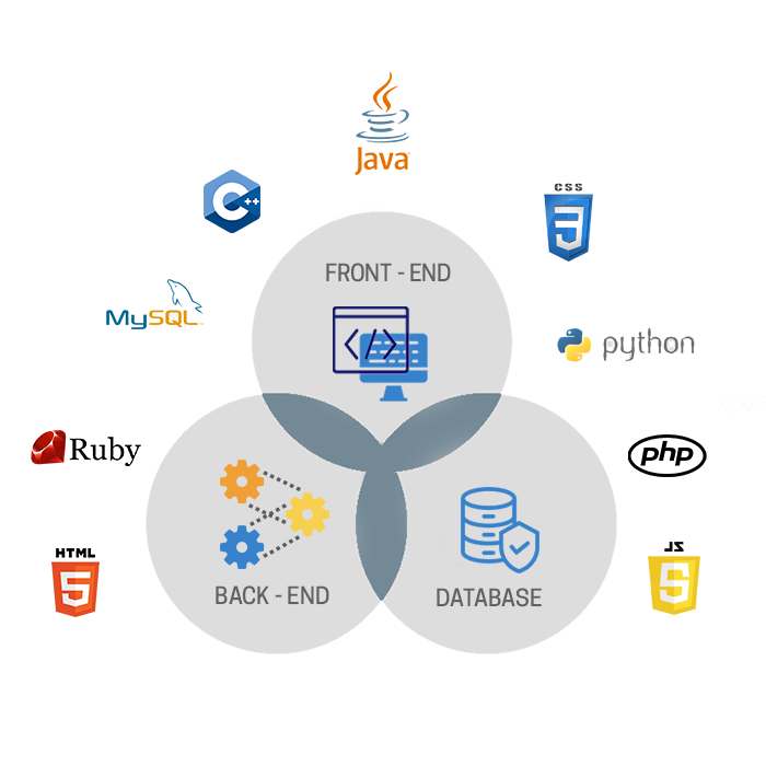 full-stack development
