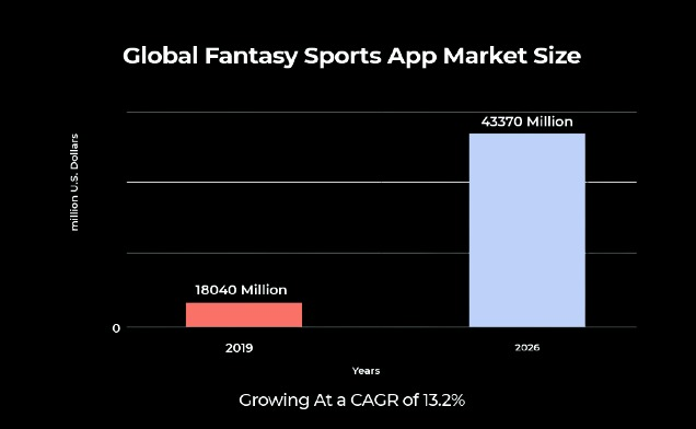 Global Fantasy Sports app
