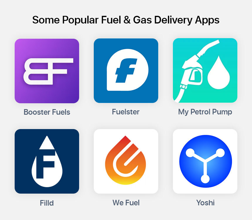 Some popular fuel & gas delivery apps