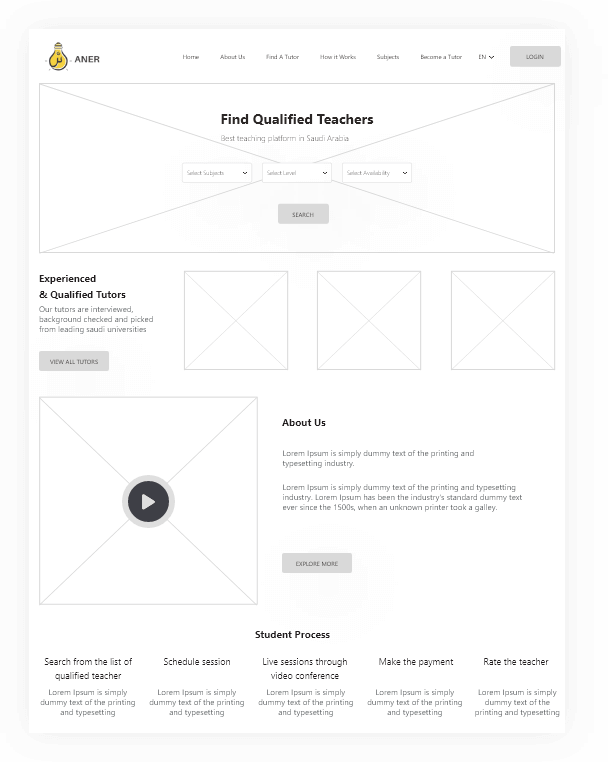 Aner Wireframes